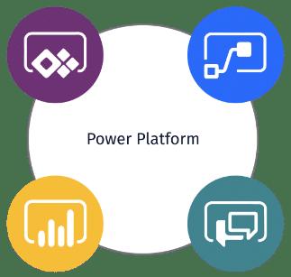 Architecture-Power-Platform